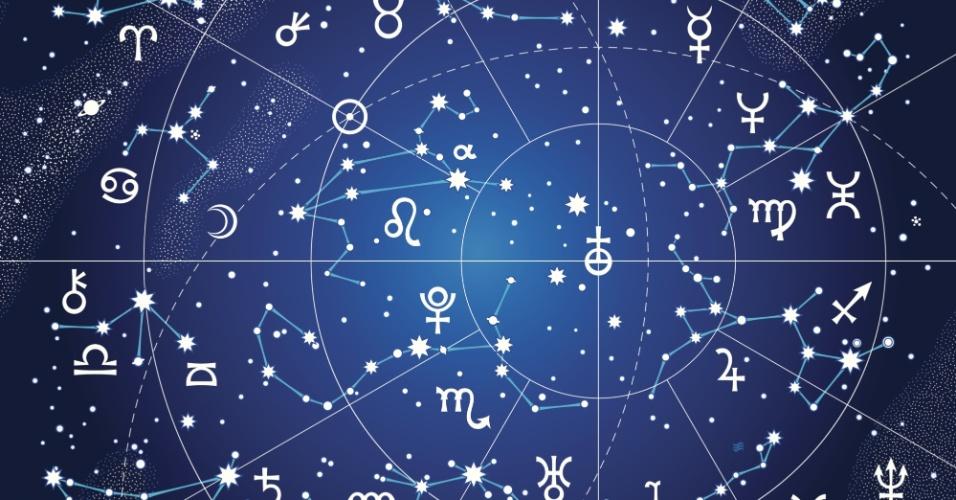 astrologia e divorzio, quale correlazione?